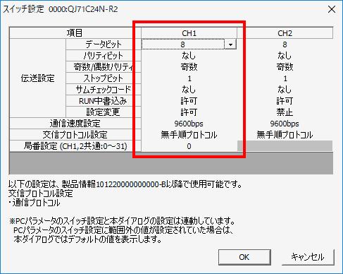 シリアルコミュニケーションユニット スイッチ設定