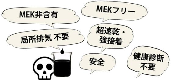 MEKフリーインク=安全ではありません
