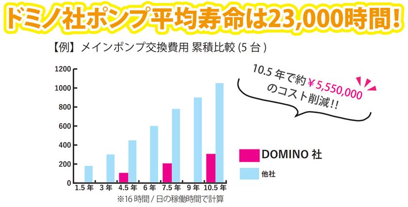 LP_dominoAxseries1_06