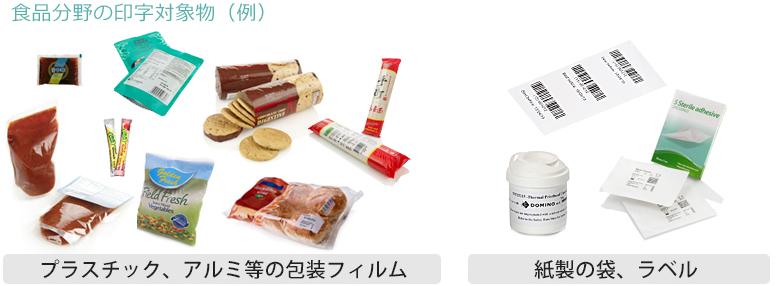 産業用サーマルプリンタ 印字イメージ