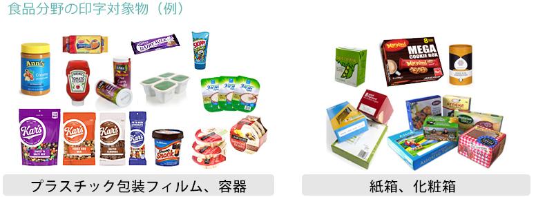 レーザーマーカー 食品印字イメージ